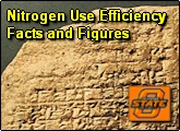 Nitrogen Use Efficiency, Facts and Figures